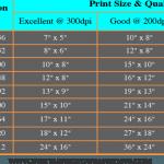 Megapixel Print Størrelse